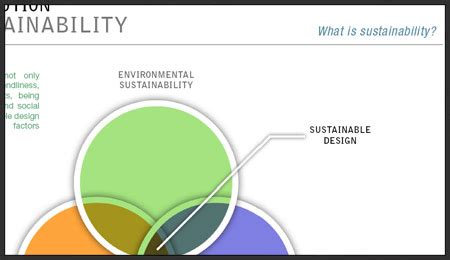 Sustainable Development Research Papers - Academiaedu